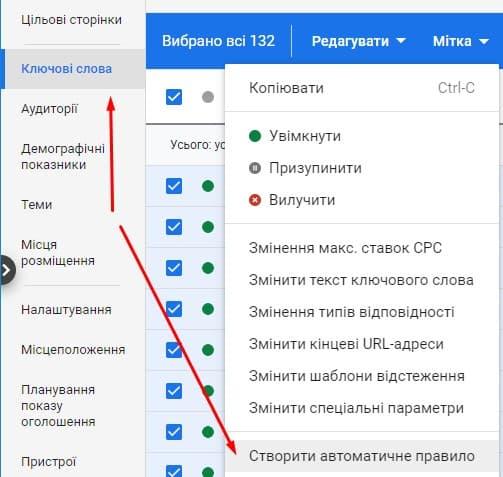 Автоматизовані правила в Google Ads