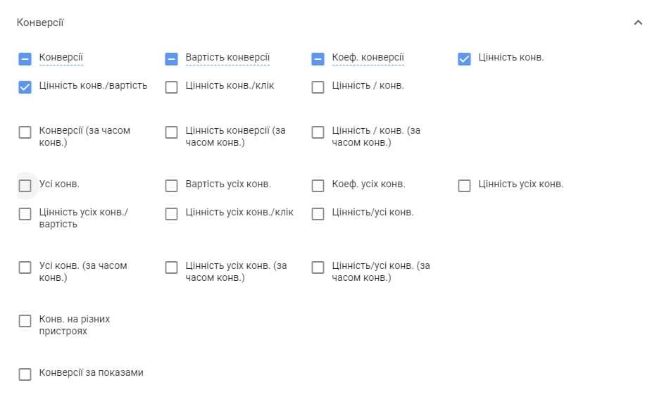 Google Ads запустив нові стовпці для оцінки конверсій за часом їх здійснення