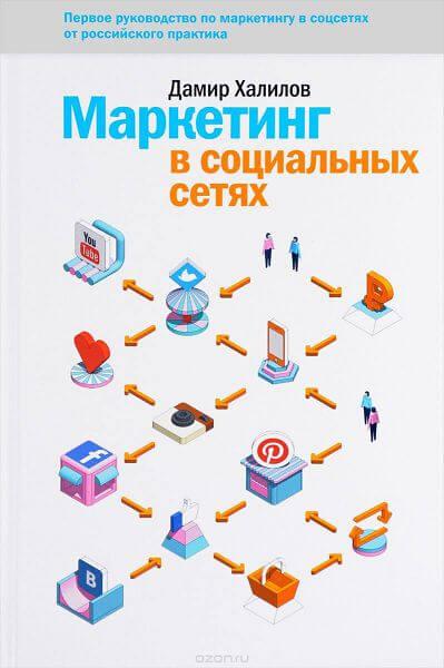 Маркетинг в соціальних мережах
